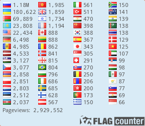 WolframAlpha по-русски flag counters
