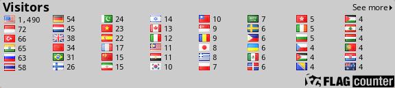 Flag Counter  -  - Dot to Dot-Shapes