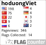 http://info.flagcounter.com/tN1w